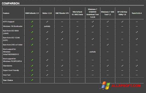 Ekrano kopija WiNToBootic Windows XP